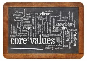 the relevance of values and ethics to a profession Ethics and professionalism  comparison to the standards of the profession, which are formally expressed in statements called codes of ethics.